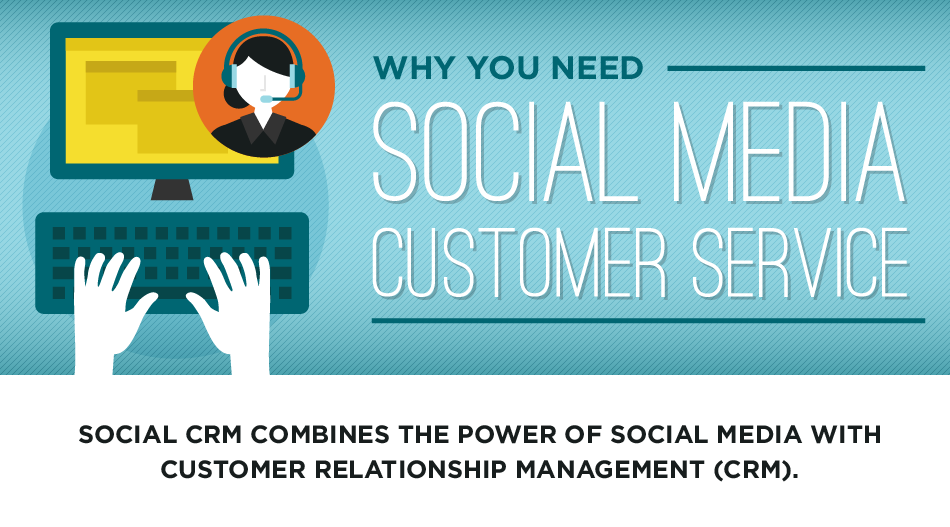 How To Use #SocialMedia To Improve Customer Services - #infographic #marketing