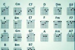 Kunci Gitar Dan Lirik Lagu Soft  Band - Bunga - Chord Dasar Mudah Di Mainkan
