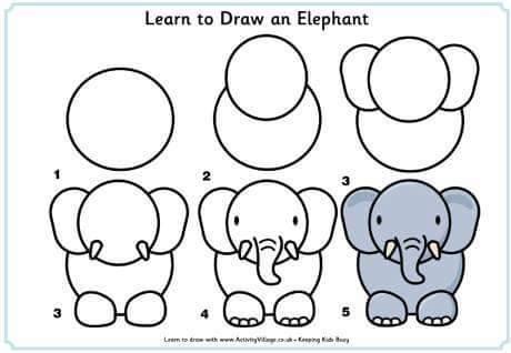 Cara Mudah Menggambar Gajah Untuk Anak-Anak