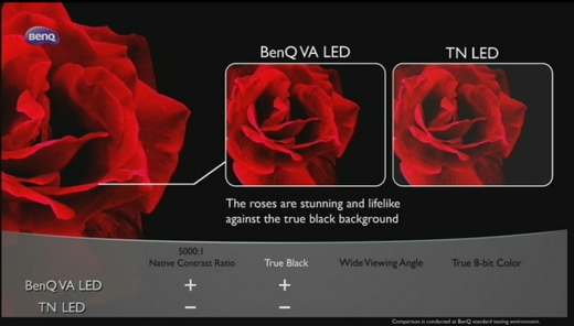 BenQ VA LED Benefits