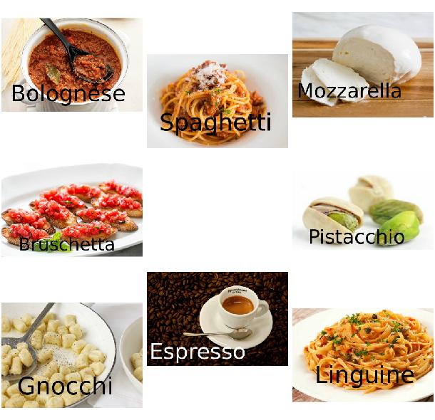 cibo italiano raccontato agli inglesi