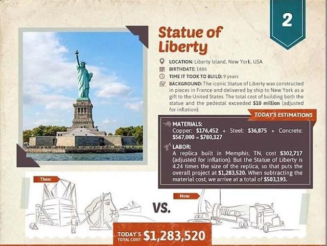 Αγαλμα της Ελευθερίας