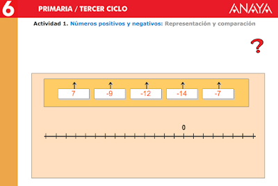 http://www.ceipjuanherreraalcausa.es/Recursosdidacticos/SEXTO/datos/03_Mates/datos/05_rdi/ud05/1/01.htm