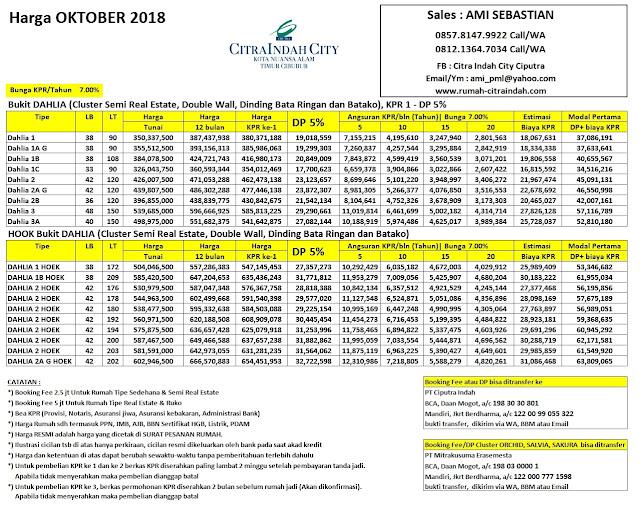 Harga Bukit DAHLIA Citra Indah City Oktober 2018