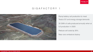 Gigafactory 1 (Credit: Tesla) Click to Enlarge.