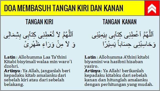 Doa adalah salah satu bentuk ibadah kita kepada Alloh sekaligus sebagai sarana untuk meny Kumpulan 10 Doa-Doa Wudhu, Lengkap Bacaan Arab, Latin, dan Artinya