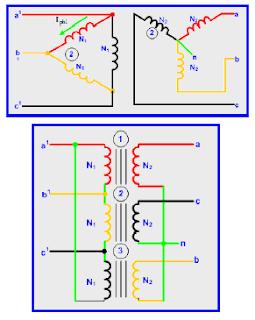 Transformator (trafo) 3 fasa hubung segitiga bintang