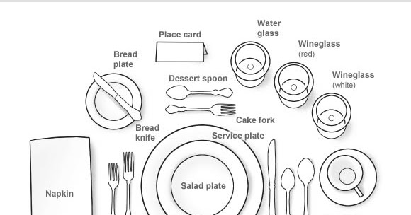 sc 1 st  Have Fun Class & Have Fun Class: Table Setting and Food Service