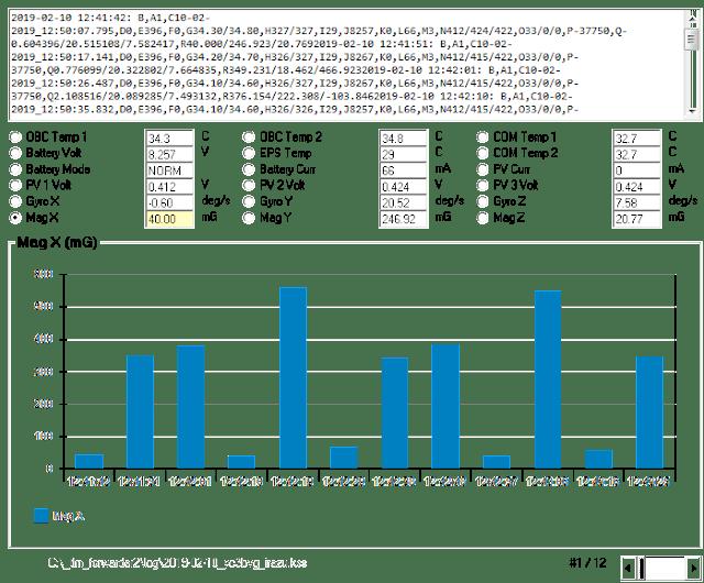 Irazu Telemetry 1241 UTC Feb 10 2019