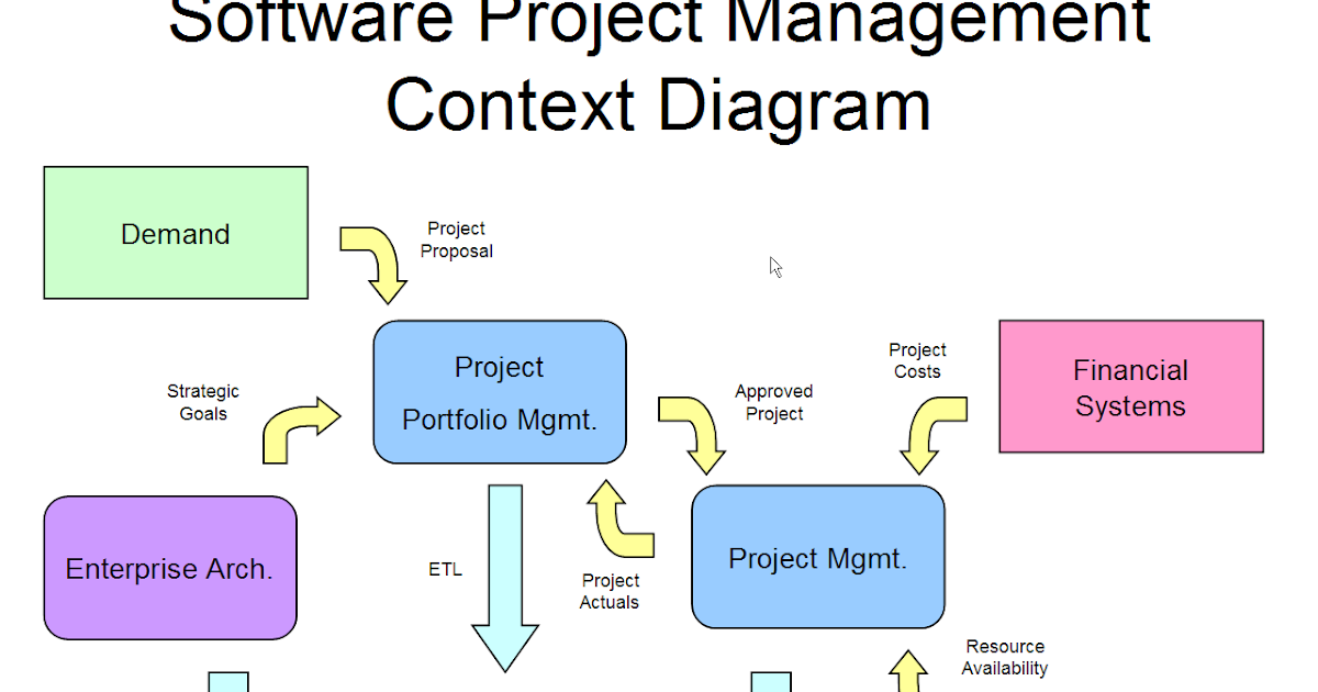 project context I have developed a dynamic web project in eclipse now i can access it through my browser using the following url: http://localhost:8080/mydynamicwebapp now i want to change the access url to ht.