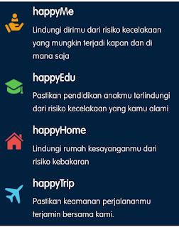 Empat jenis pilihan asuransi di happyOne.id