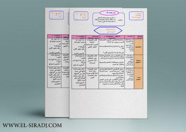 جذاذات أولية  لواحة التربية الاسلامية المستوى الرابع وفق المنهاج المراجع