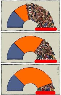 PP y C,s votaron en contra y PSOE se abstuvo