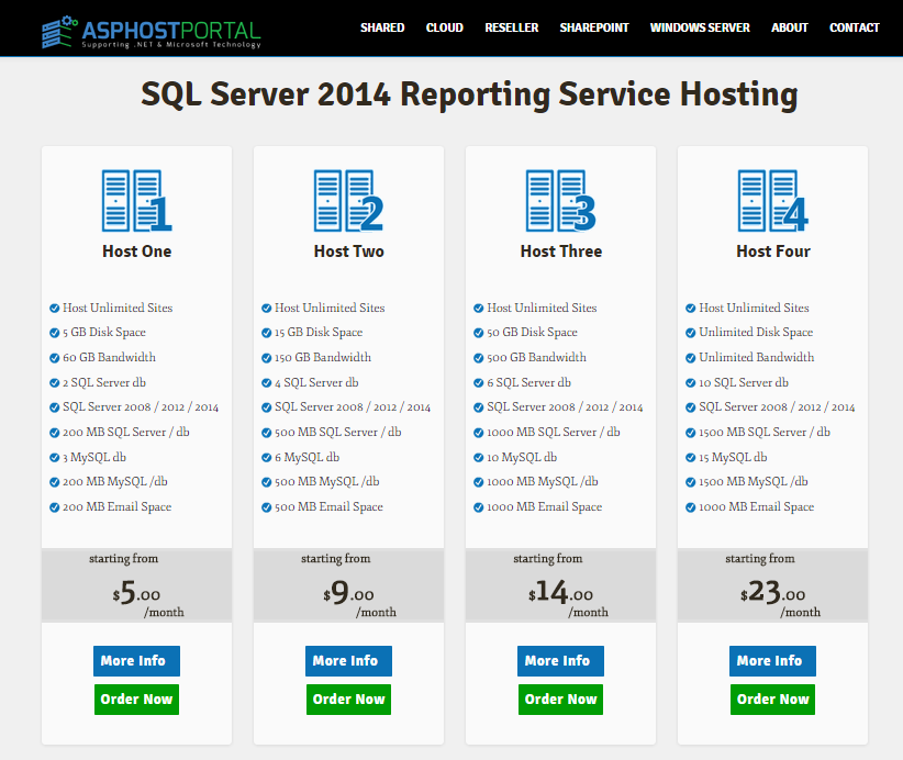 Best ASP.NET Hosting :: Best SSRS Hosting Recommendation