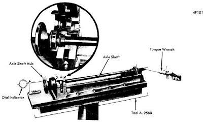 Fiat 124 1968-74 Axles Repair Manual Auto Motive Repair Guides