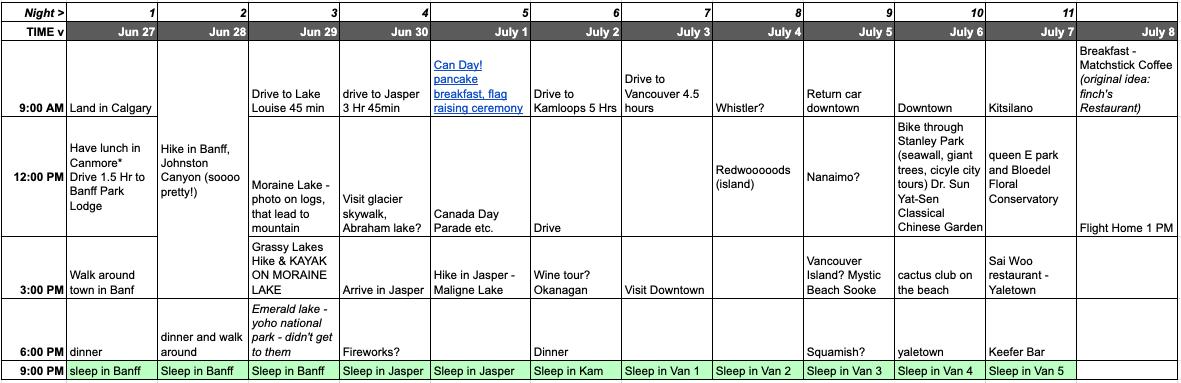 Banff, Jasper, Vancouver Itinerary