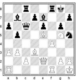 Posición de la partida de ajedrez Oliveira - Lima (Brasil, 2010)