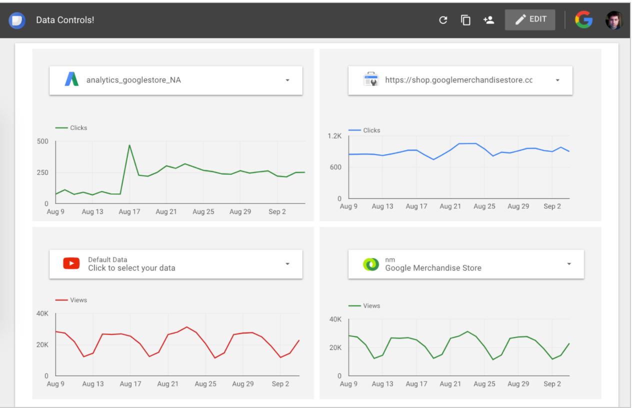Google Data Studio: quicker and broader access to data