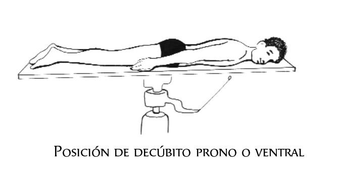 dibujos de posiciones corporales basicas