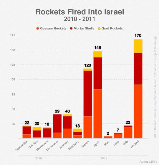 dreyfuss affäre israel