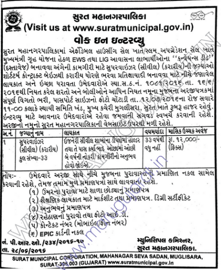 Surat Municipal Corporation (SMC) Recruitment for 33