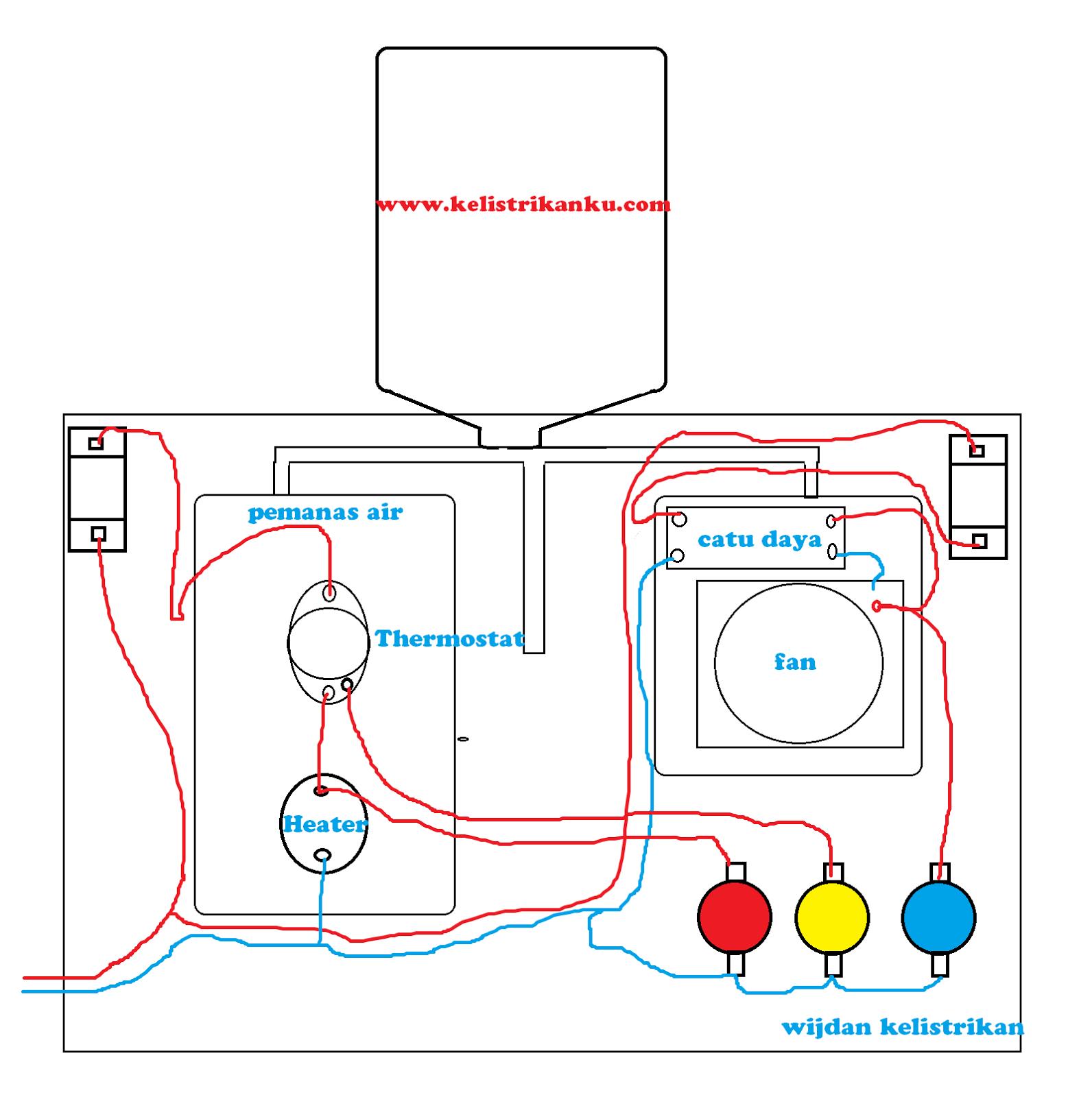 Prinsip Kerja Pemanas Air Oto S Dispenser Dengan Lebih Mendalam