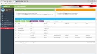Penjelasanan Menu Manajemen Pengguna Aplikasi PMP
