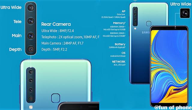 samsung galaxy A9,four camera phone