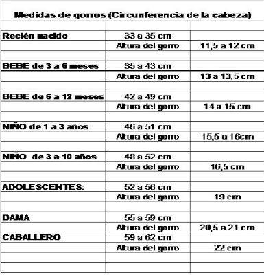 tabla de medidas de gorros para niños y grandes