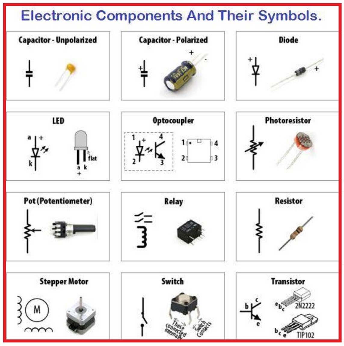 Electrical and Electronics Engineering: Electronic Components and ...