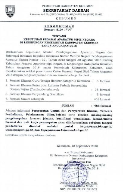 cpns kebumen 2018, formasi cpns kebumen pendaftaran cpns kebumen 2018