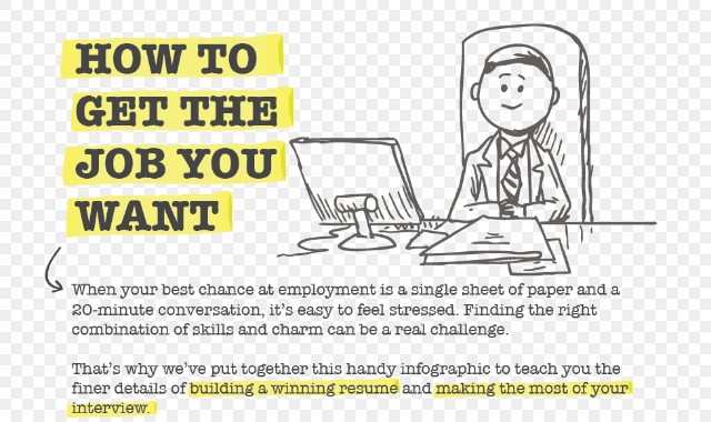 how to get the job you want building your resume and more infographic