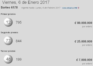 sorteo-chances-costa-rica-resultados-viernes-06-01-2017