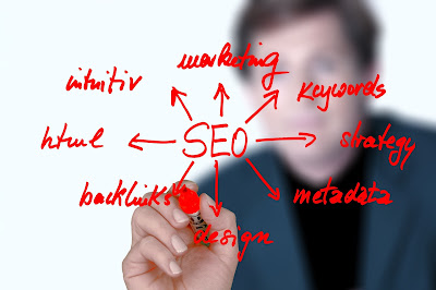 Tips SEO Mendaftarkan Website Blog di Google, Yahoo, dan Bing