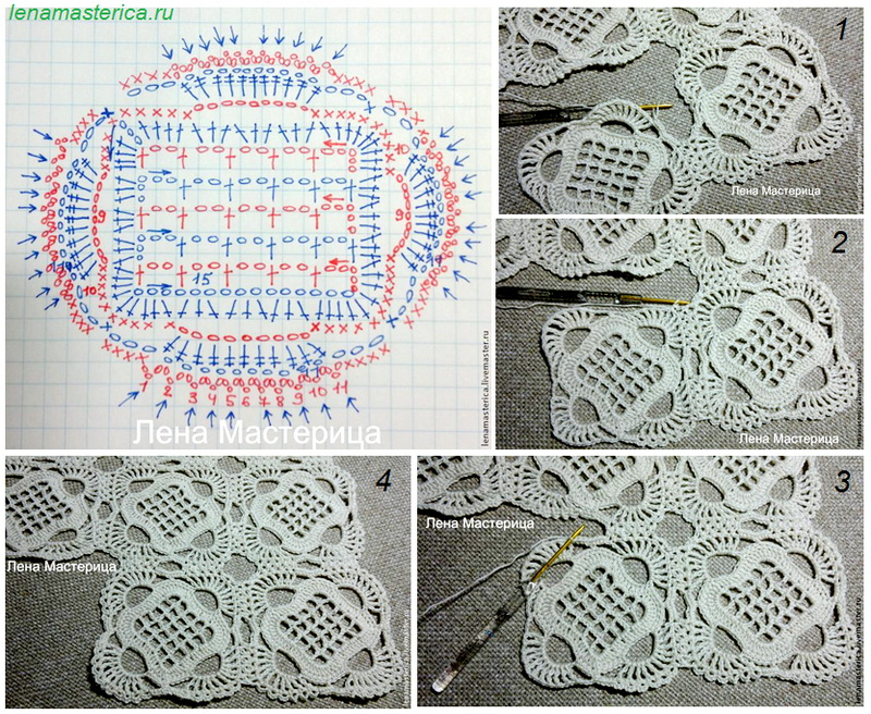 ergahandmade: Crochet Tablecloth + Diagram + Pattern Step By Step
