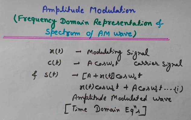 Amplitude Modulation Equations,  Amplitude Modulation, Amplitude Modulation in time domain
