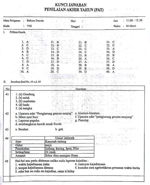 Soal dan Kunci Jawaban Latihan Soal PAT Bahasa Sunda Kelas  LATIHAN SOAL PAT BAHASA SUNDA KELAS 8 Sekolah Menengah Pertama MTS KURIKULUM 2019