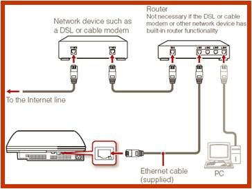 Best internet option without cable 33702