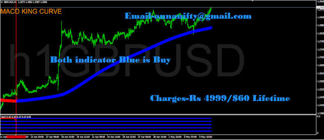 currency charts, xe, market history, currency pair, currency chart, currencies, time frame, reliable, easy to use, charts, live, mid-market rates, following the markets, transfer money, xe money transfer, send, receive, funds, free, money transfer, order a money transfer,Stock Market Share Market Bombay Stock Exchange Share Market Live National Stock Exchange Trade India Share Prices Market Watch Stock Tips Indian Stock Market Share Market Tips Commodity Trading Stock Market News Stock Market Live Share Market Basics Live Share Market Forex Trading In India Stock Market Basics Share Tips Intraday Trading Stock Market Tips Indian Share Market Online Share Trading Share Market News Options Trading Currency Trading Stock Market Today Trading Tips Share Bazar Share Market Today Online Share Market Online Trading Account Share Trading Tips Stock Trading Tips Online Stock Trading Today Share Market,Stock Market Share Market Bombay Stock Exchange Share Market Live National Stock Exchange Trade India Share Prices Market Watch Stock Tips Indian Stock Market Share Market Tips Commodity Trading Stock Market News Stock Market Live Share Market Basics Live Share Market Forex Trading In India Stock Market Basics Share Tips Intraday Trading Stock Market Tips Indian Share Market Online Share Trading Share Market News Options Trading Currency Trading Stock Market Today Trading Tips Share Bazar Share Market Today Online Share Market Online Trading Account Share Trading Tips Stock Trading Tips Online Stock Trading Today Share Market