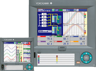 process control data acquisition equipment