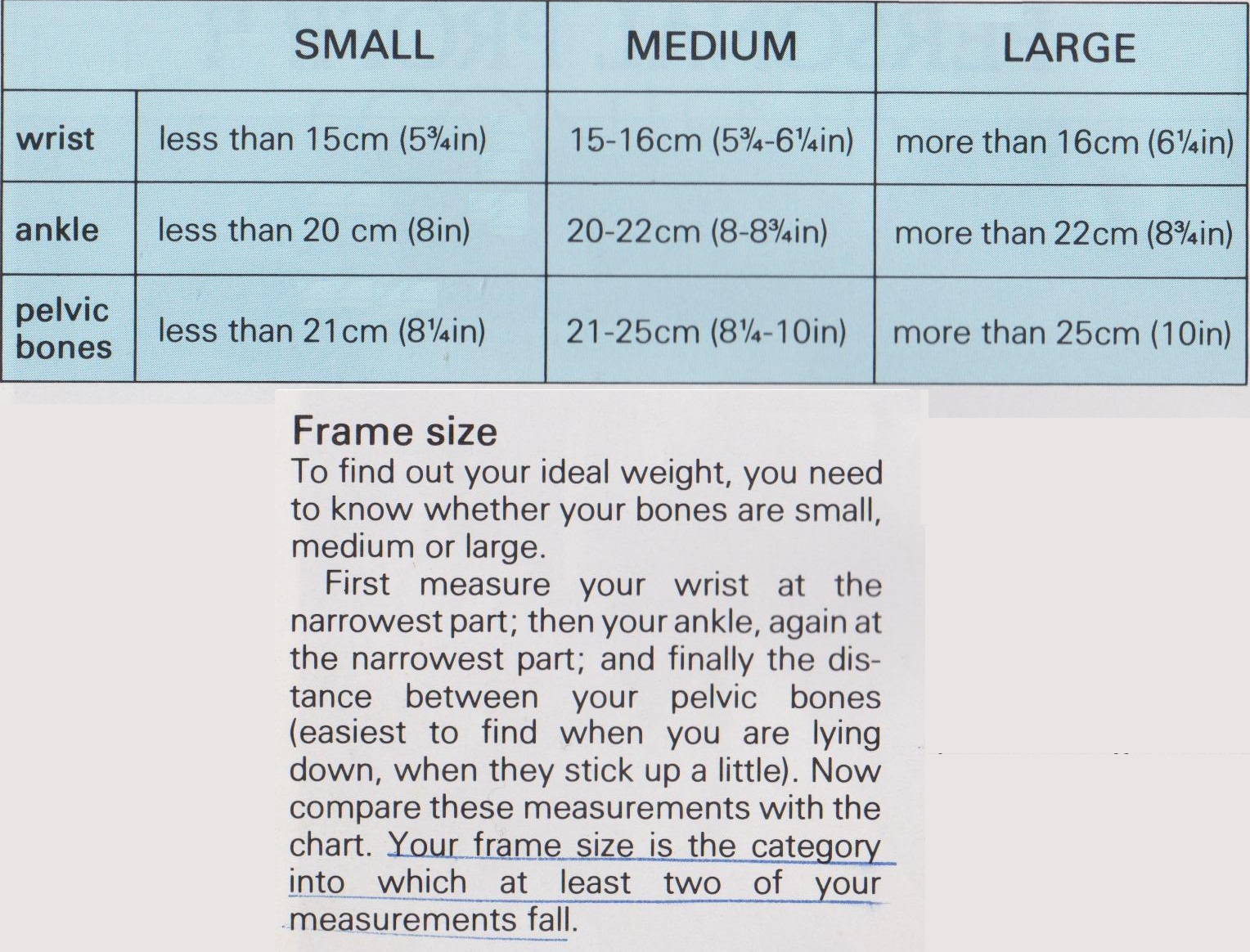 Body Frame Size Calculator Ankle | Nakanak.org
