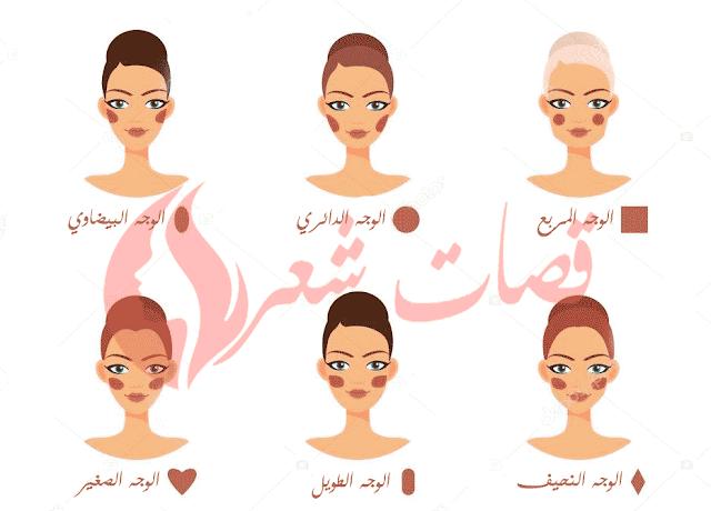 انواع الوجوه وطريقة اختيار قصات الشعر حسب شكل الوجه للنساء.