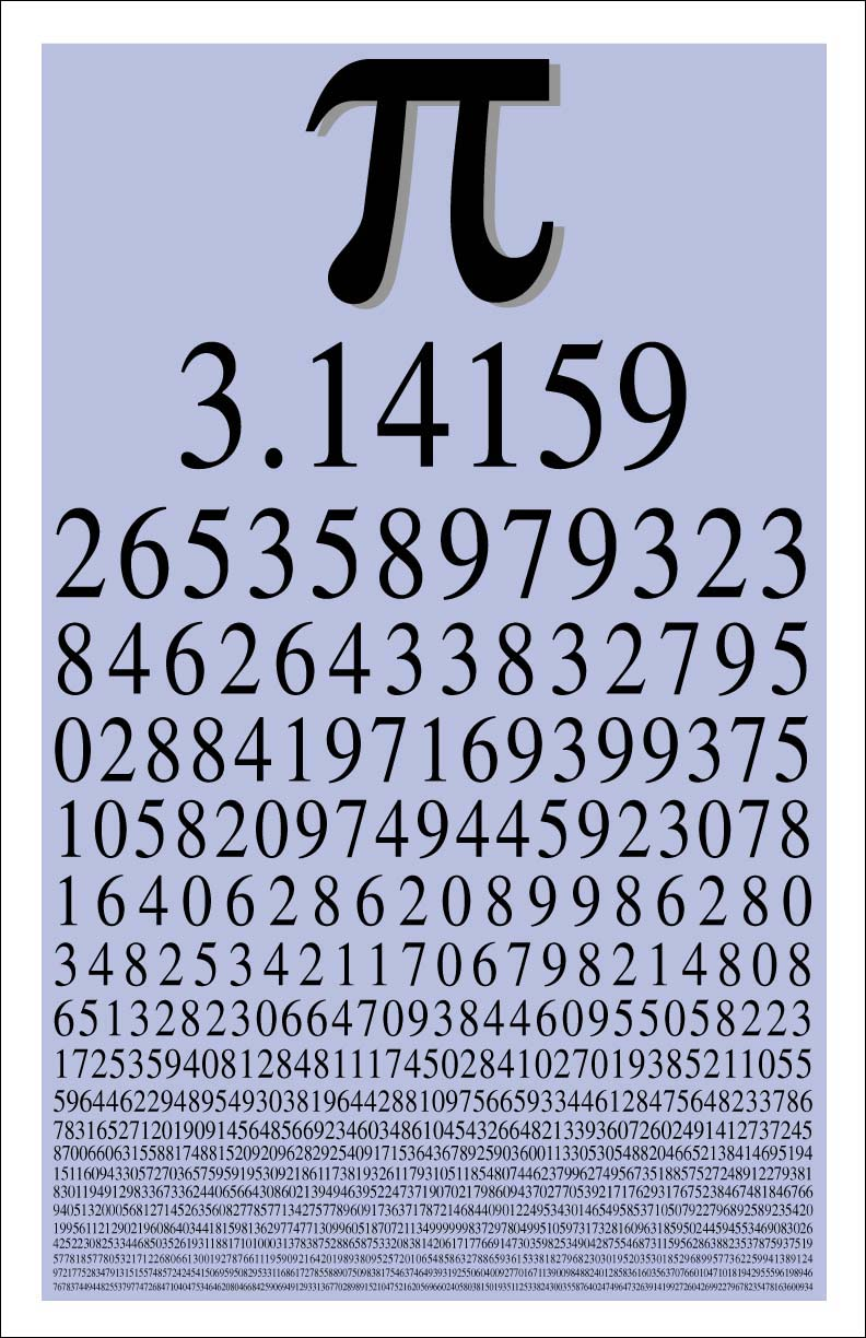 PiPoster Pi Day Activities