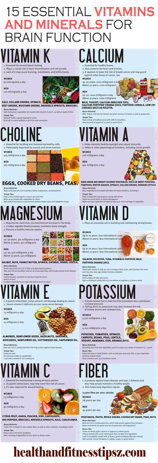 15 Essential Vitamins and Minerals for Brain Function