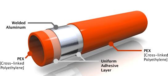Watts radiantpex al cross linked polyethylene tubing for Plumbing pex vs copper