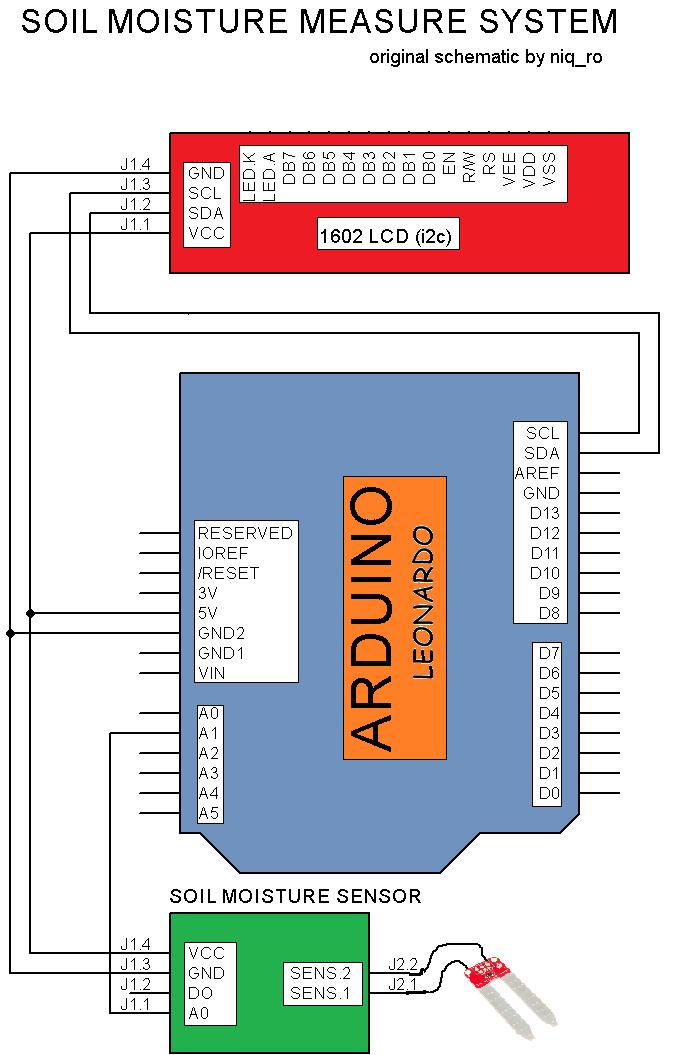 Arduino tehniq soil moisture humidity measure system for Soil moisture