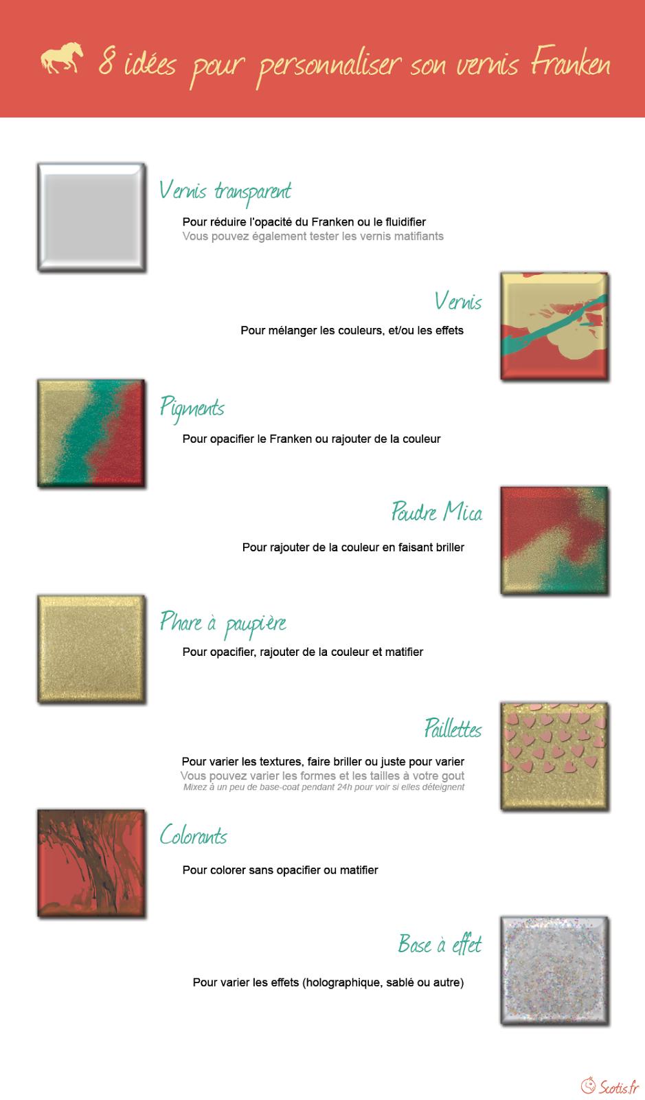 Infographie - 8 idées pour personnaliser son vernis Franken