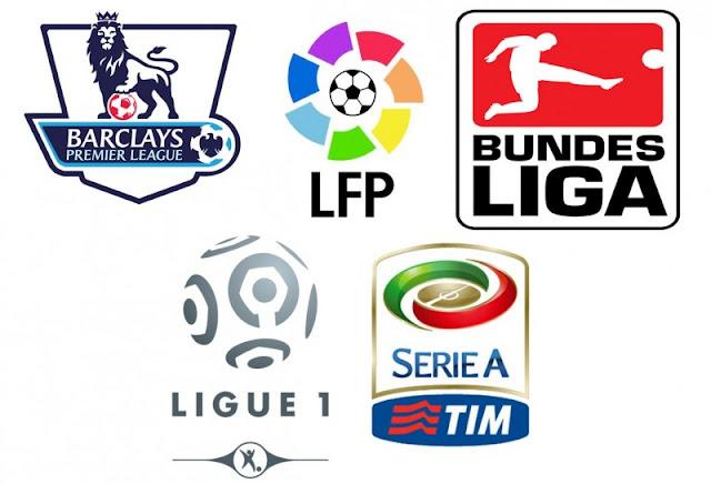 Transfer Pemain Top Liga eropa