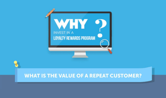 Why Invest in a Loyalty Rewards Program
