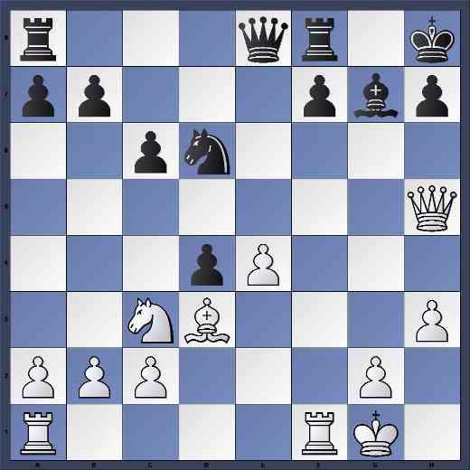 Jouez à la question hebdo sur les échecs
